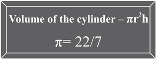 Volume of cylinder = area of base × height