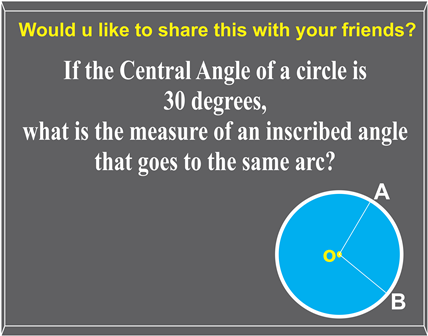 What is Inscribed angle ?