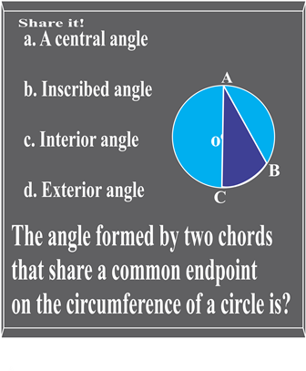 The angle formed by two chords