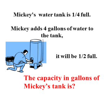 The capacity in gallons of Mickey's tank
