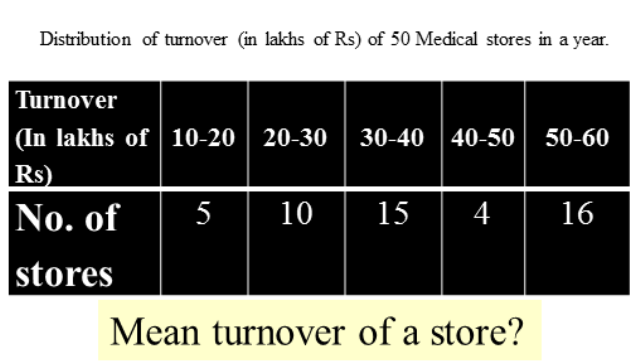 Mean turnover of a store