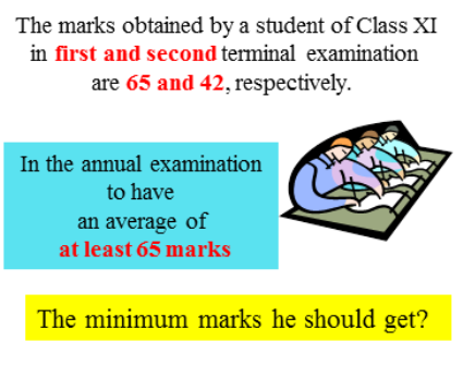 Minimum marks in the annual examination