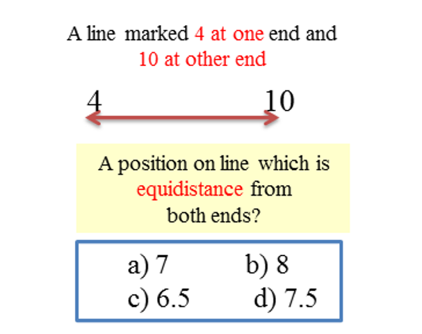 a position on line equidistance from both ends