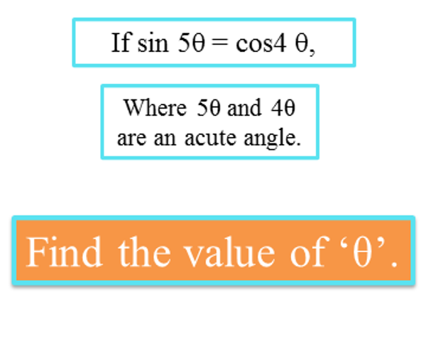 Find the value of 'θ'