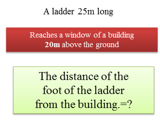 Distance of the foot of the ladder from the building