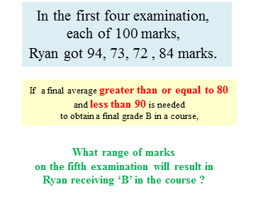 range of marks on the fifth examination