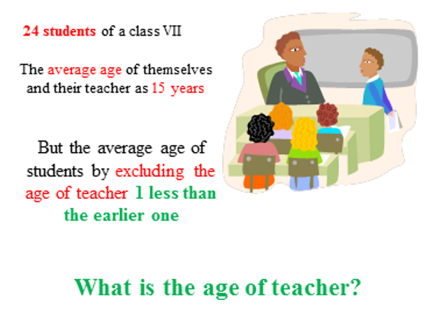 The age of teacher