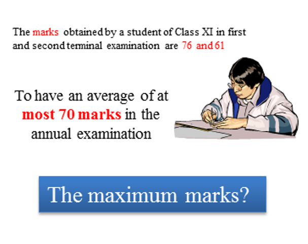 The maximum marks