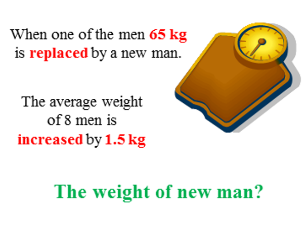 The weight of new man