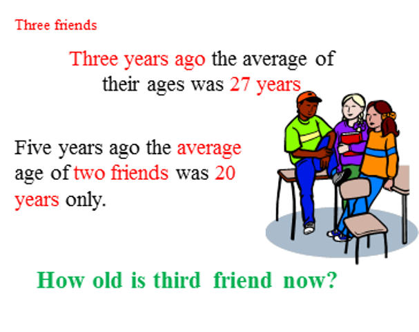 the average age of three friends