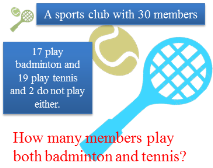Members play both badminton and tennis