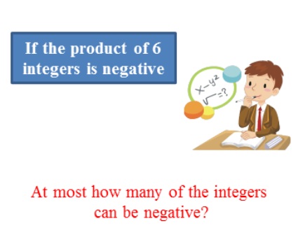 How many of the integers  can be negative