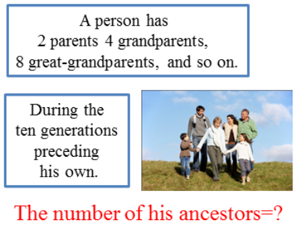 The number of his ancestors