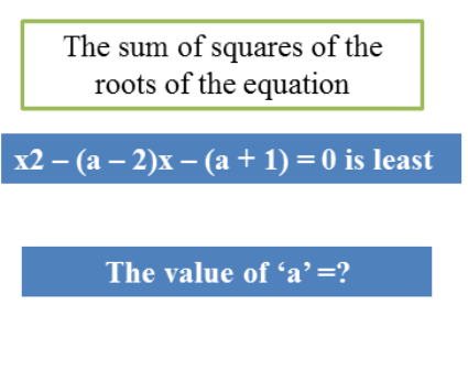 the sum of squares of the roots of the equation