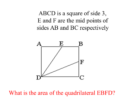 The area of the quadrilateral